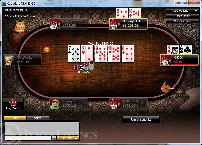 Best 3d poker sites