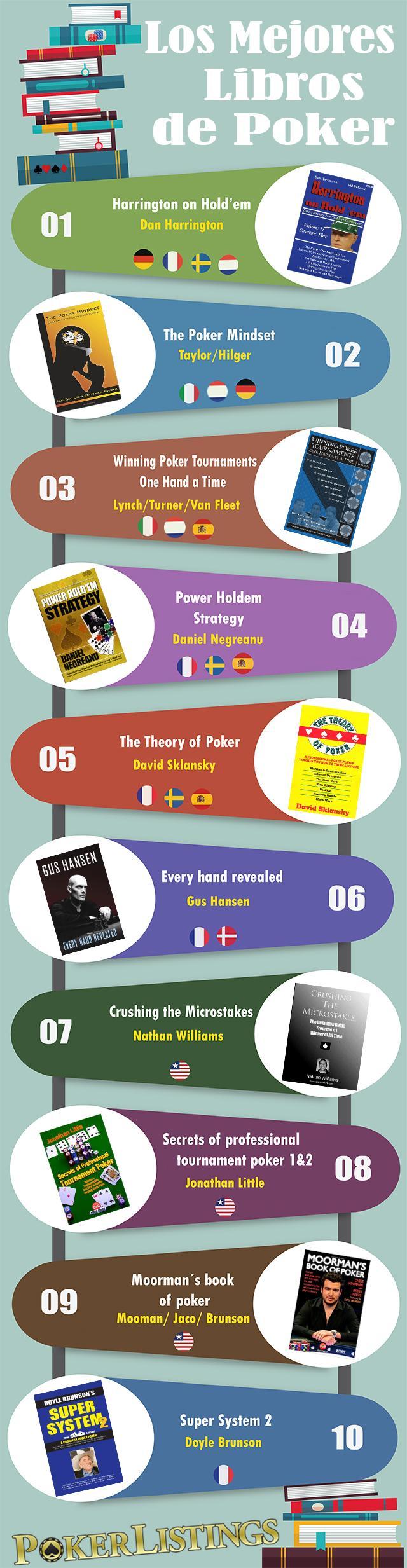 mejores libros poker