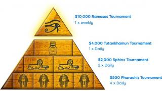 Steps de la Pirámide Dorada de 888poker
