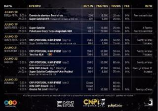 Calendario del CNP Internacional de Estoril