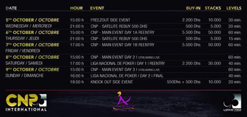 El CNP Internacional y todos sus eventos