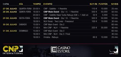 El Casino de Estoril acoge la nueva parada del CNPi