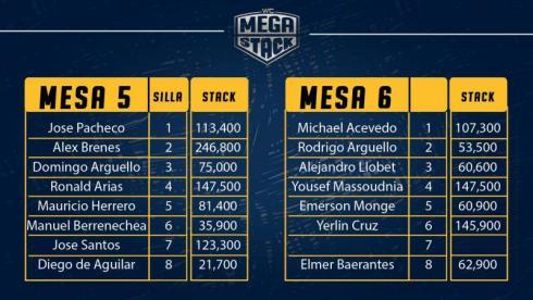 Distribución de las mesas 5 y 6 del Mega Stack WC