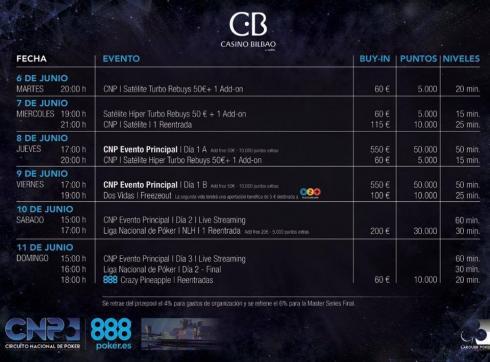 Calendario de Eventos del CNP888 Bilbao