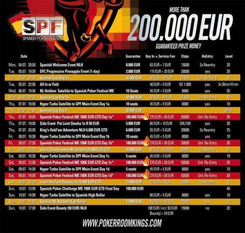 Calendario de las Spanish Poker Festival en el Casino Rozvadov