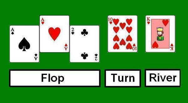 Poker Reglas