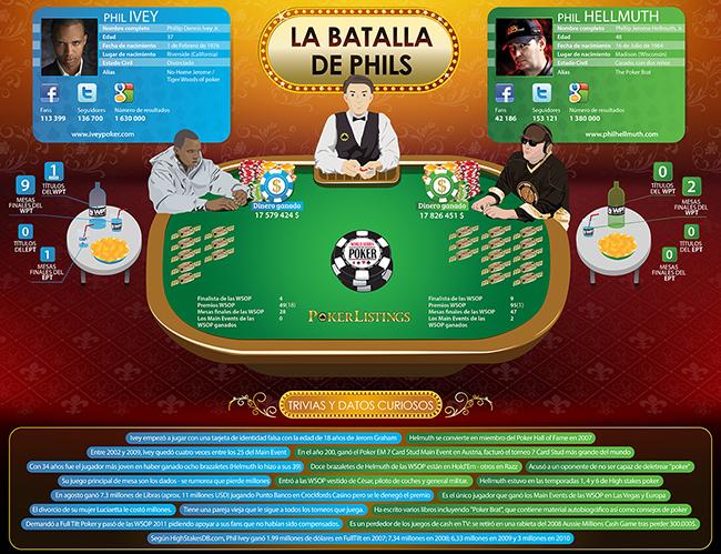 casinoSPANISH650